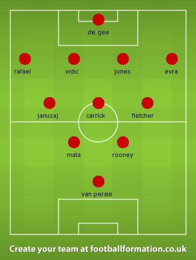 Team vs Fulham