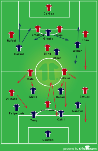 First half team shapes