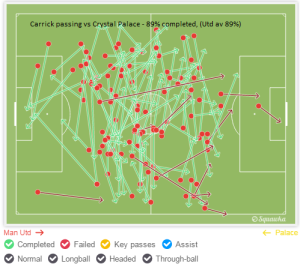 Carrick passing