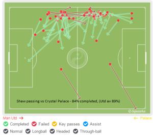 Shaw passing