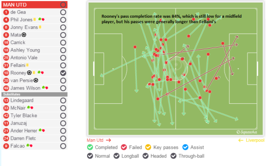 Rooney passing