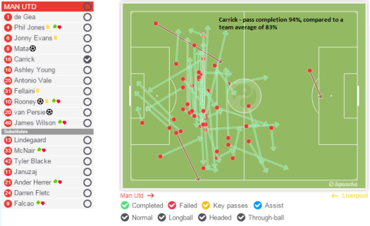 carrick passing