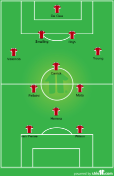 United's initial formation