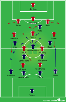 Game shape for much of the match