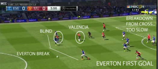 EVERTON FIRST GOAL