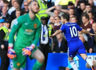 hazard scores vs United