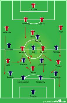 First half team shape