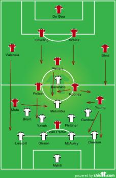 General team shapes