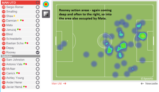 Rooney action areas