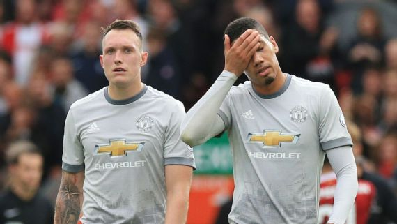Man Utd must fix their defence to be realistic Premier League title contenders