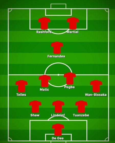 How Man Utd Could Line Up V Psg Alex Telles To Make Debut
