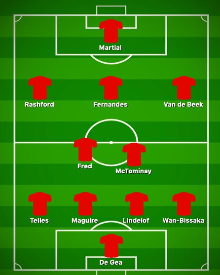 How Man United Should Line Up Against West Brom After Luke Shaw Injury